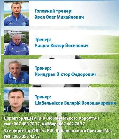 тренери